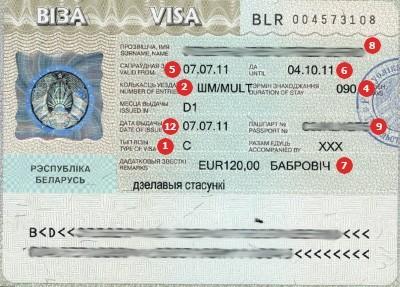 Visum Belarus (Weißrussland)